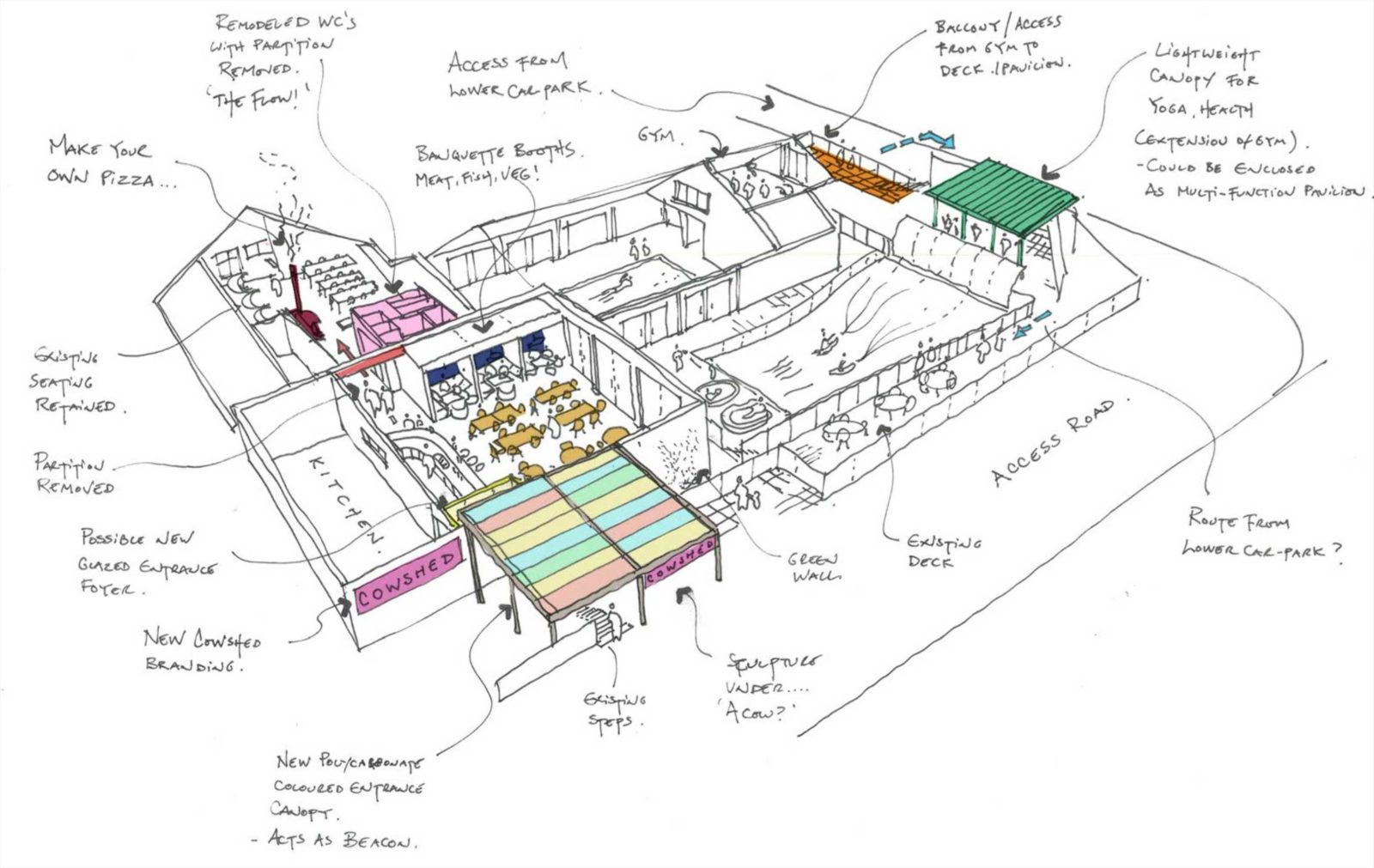 Retallick Proposals – Rud Sawers Architects, Devon