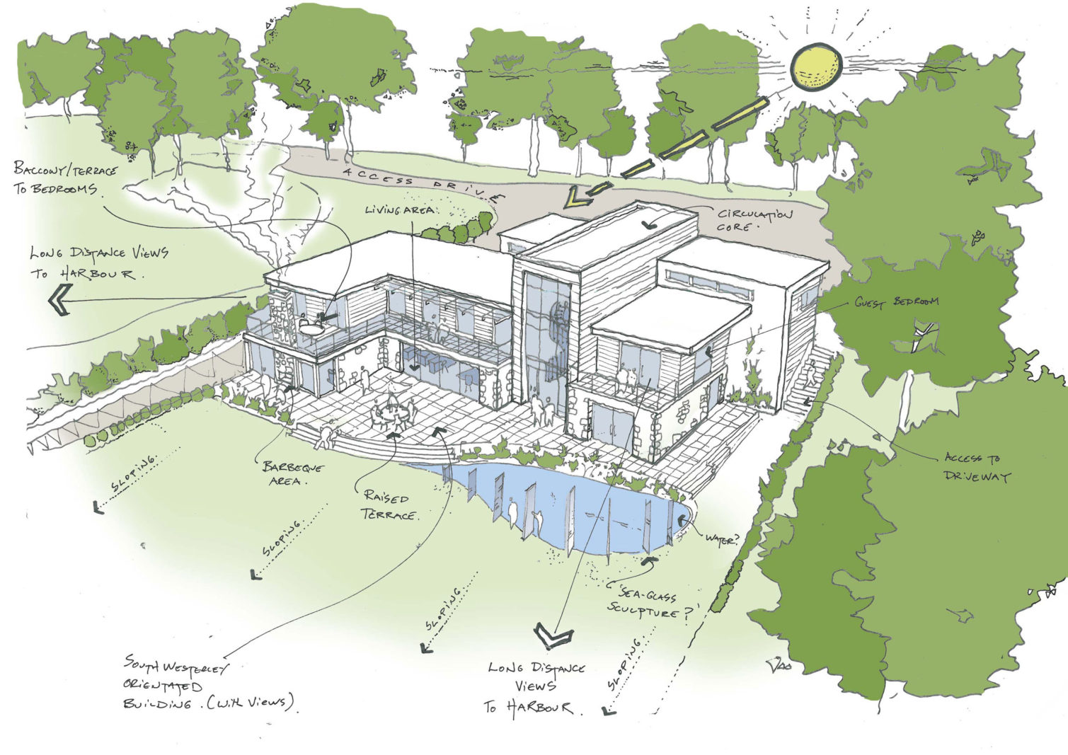 Design works commence for New house in Westhill, Bembridge Isle of Wight. – Rud Sawers Architects, Devon